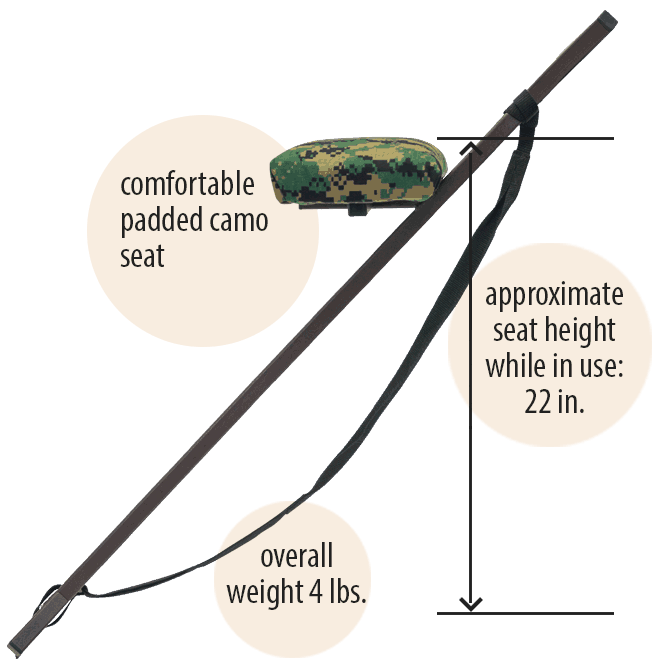 Features of the Hunter Seat
